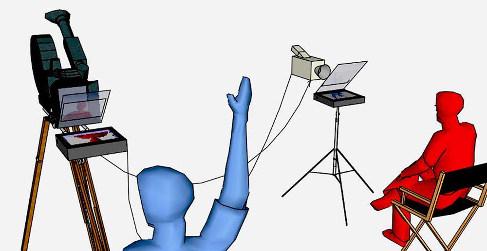Fig. 2: Morris' metode involverer en spejling af interviewerens ansigt lige ved kameralinsen, som den interviewede således kan se i øjnene.